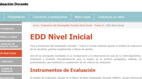 Minedu publica instrumentos de evaluación del desempeño docente en inicial